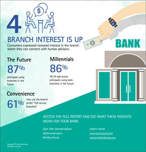 TJIP Infograhic banking.png